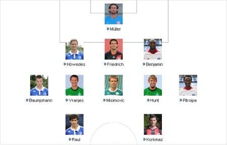 workaBLOGic Bundesliga blogprojekt.de