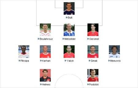 workaBLOGic Bundesliga fulanos-worte.de