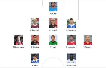 workaBLOGic Bundesliga gesichtet.net
