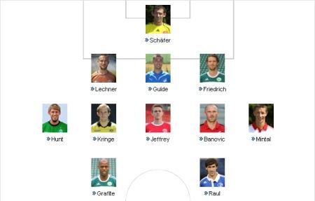 workaBLOGic Bundesliga kawonga.de