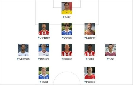 workaBLOGic Bundesliga majeres.de