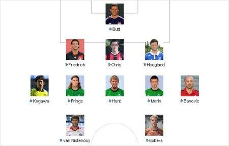 workaBLOGic Bundesliga workablogic.de
