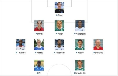 workaBLOGic Bundesliga windowsbunny.de